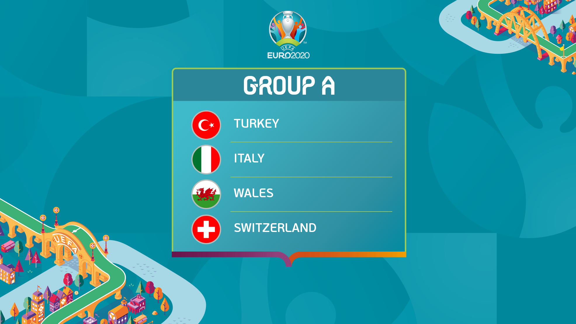 युरो कप: समूह 'ए' बाट इटाली र वेल्स अन्तिम १६ मा